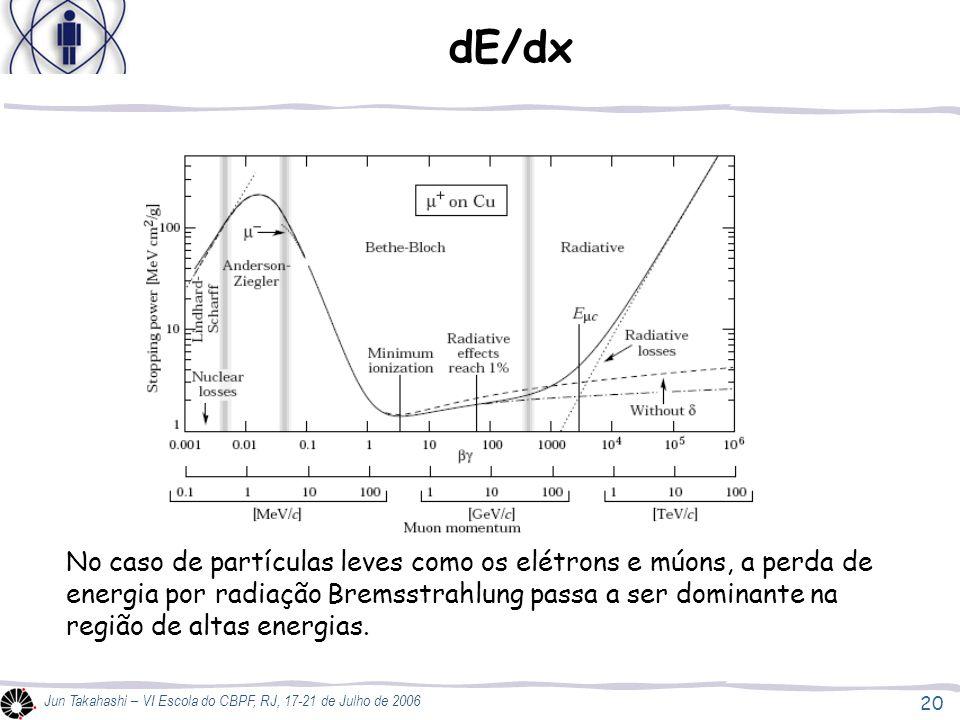 dE/dx