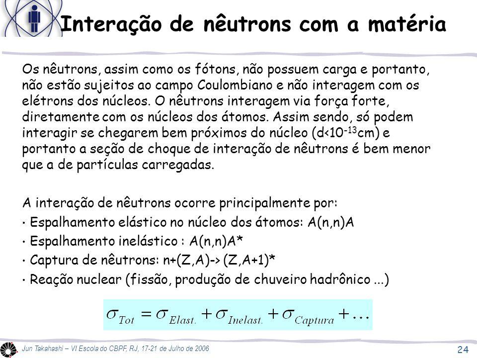 Interação de nêutrons com a matéria