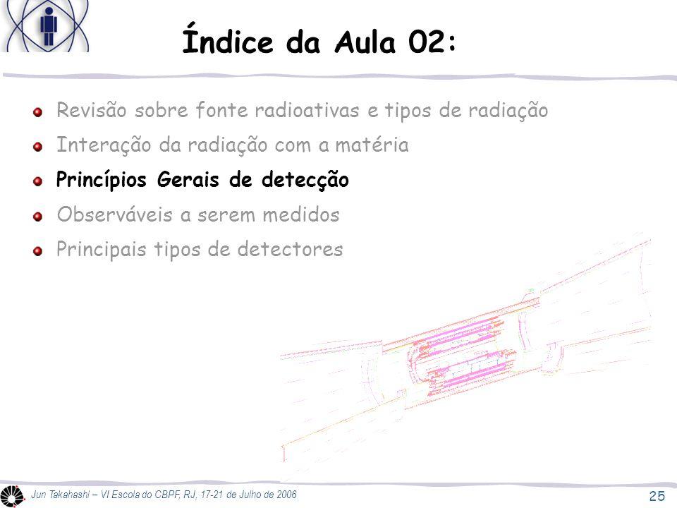 Índice da Aula 02: Revisão sobre fonte radioativas e tipos de radiação