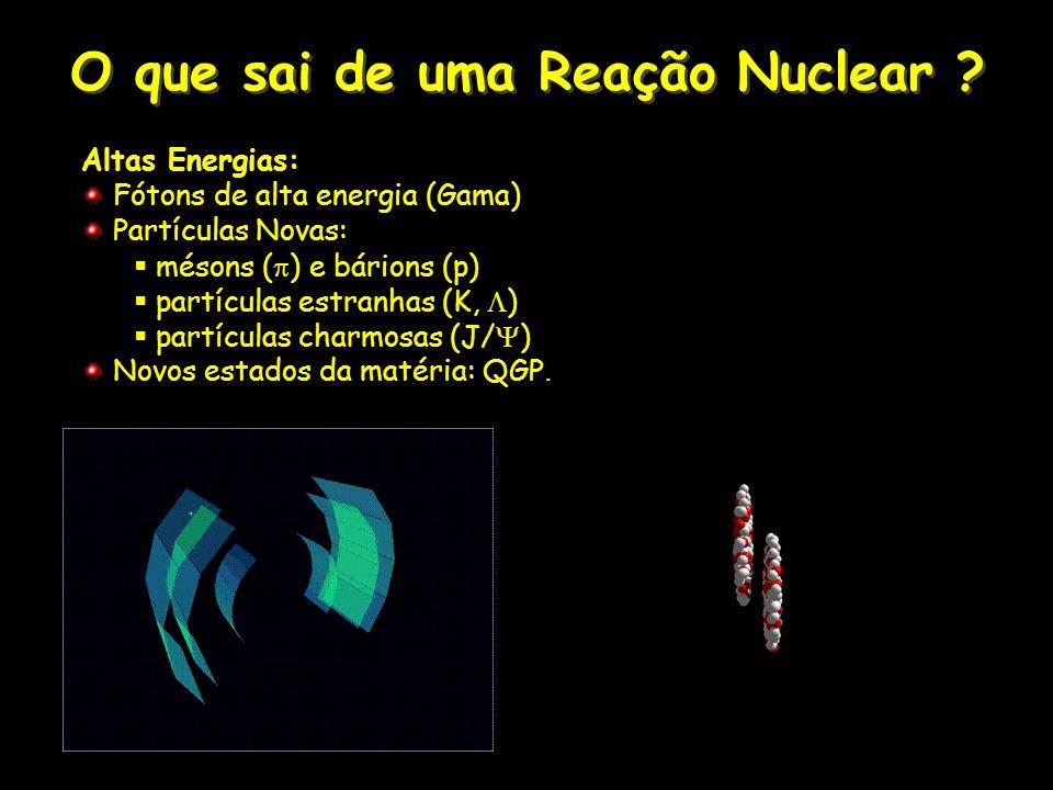 O que sai de uma Reação Nuclear