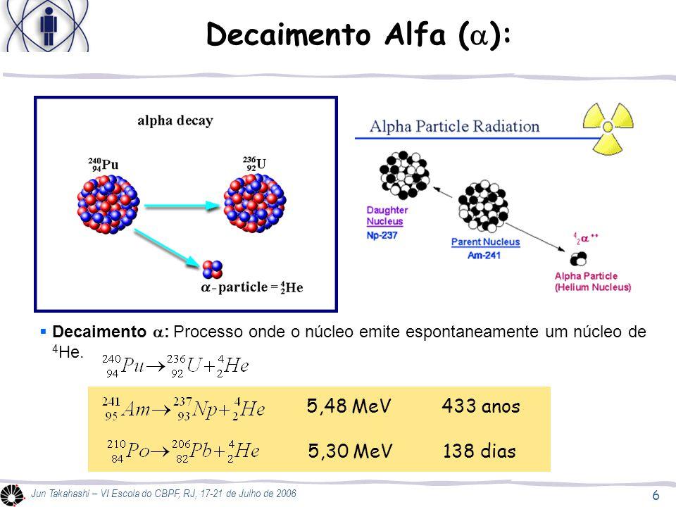Decaimento Alfa (a): 5,48 MeV 433 anos 5,30 MeV 138 dias