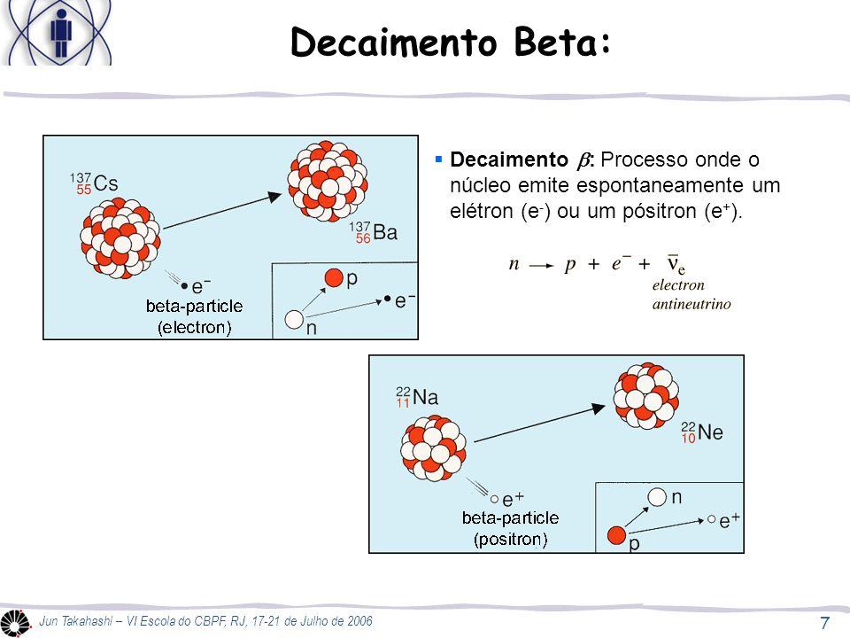 Decaimento Beta: Decaimento b: Processo onde o núcleo emite espontaneamente um elétron (e-) ou um pósitron (e+).