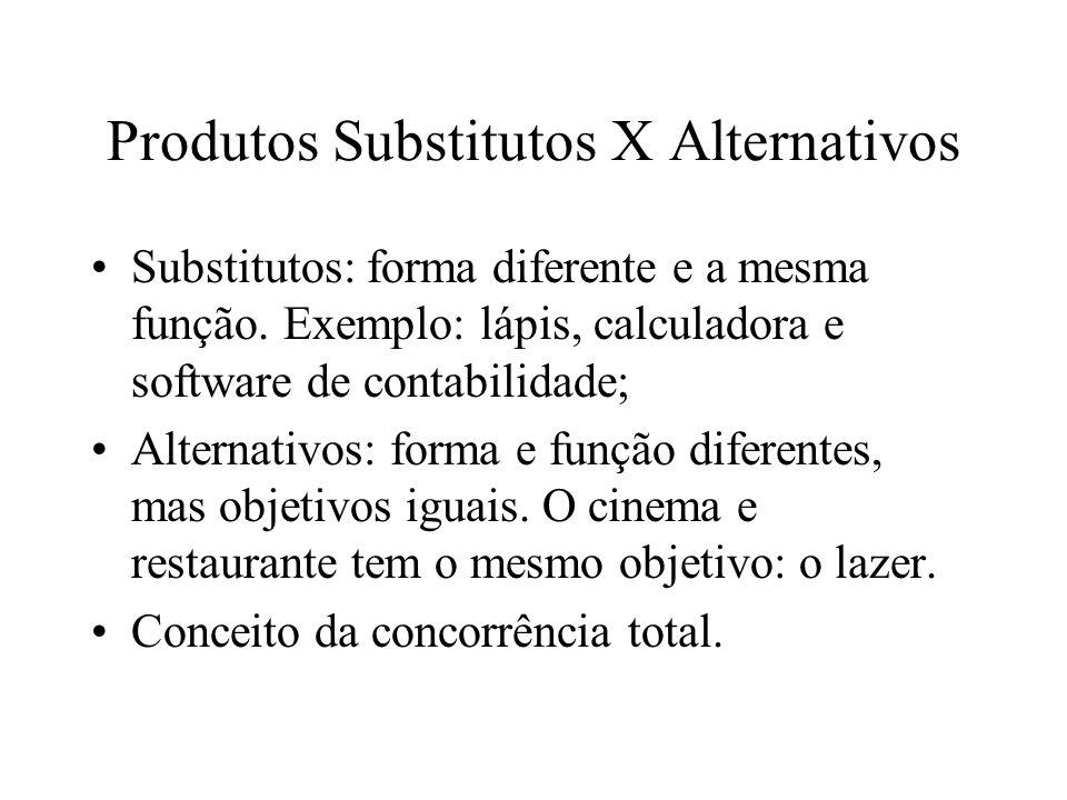 Produtos Substitutos X Alternativos