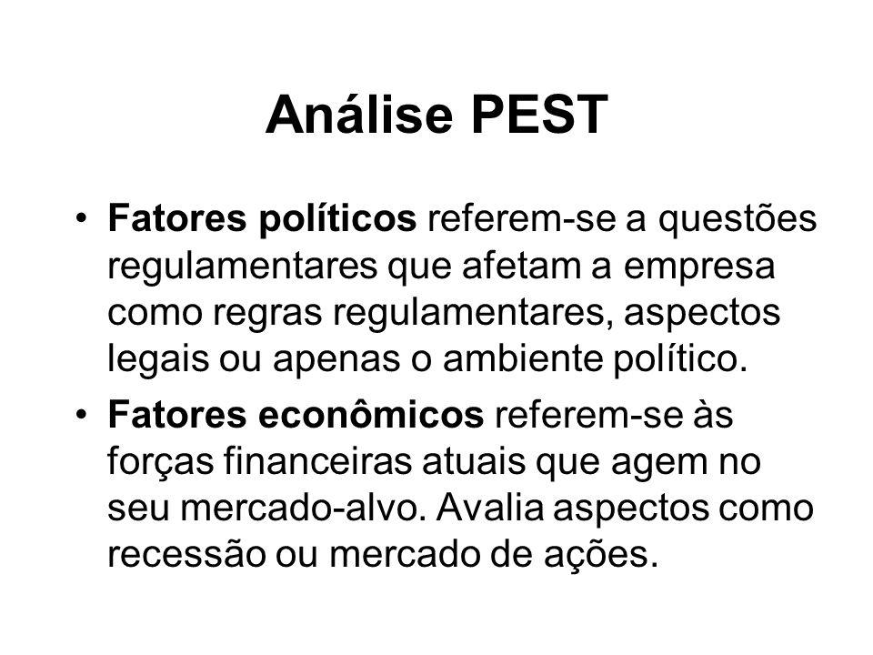 Análise PEST