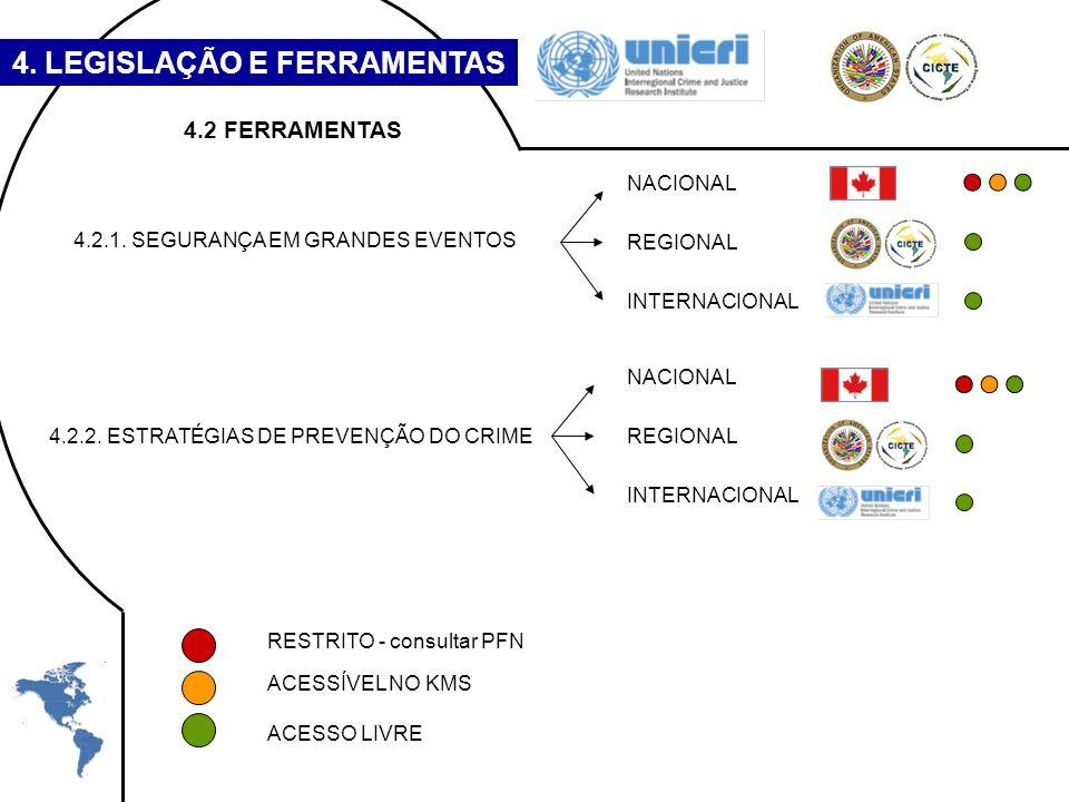 4. LEGISLAÇÃO E FERRAMENTAS