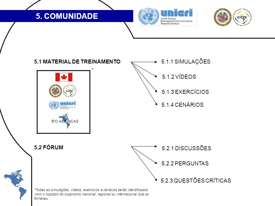 5. COMUNIDADE * 5.1 MATERIAL DE TREINAMENTO 5.1.1 SIMULAÇÕES