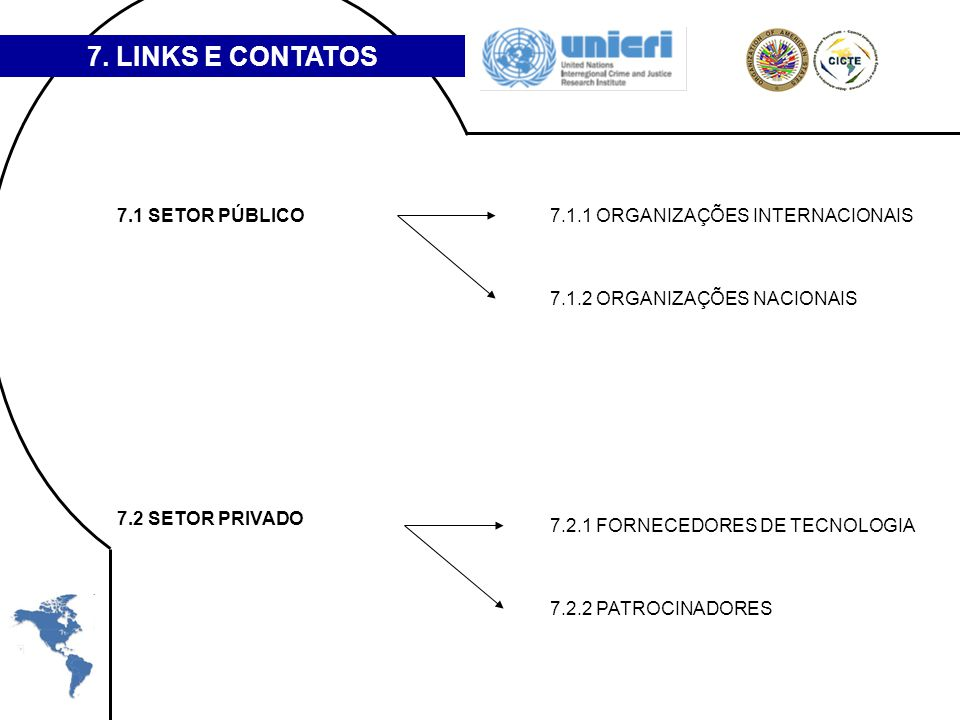 7. LINKS E CONTATOS 7.1 SETOR PÚBLICO