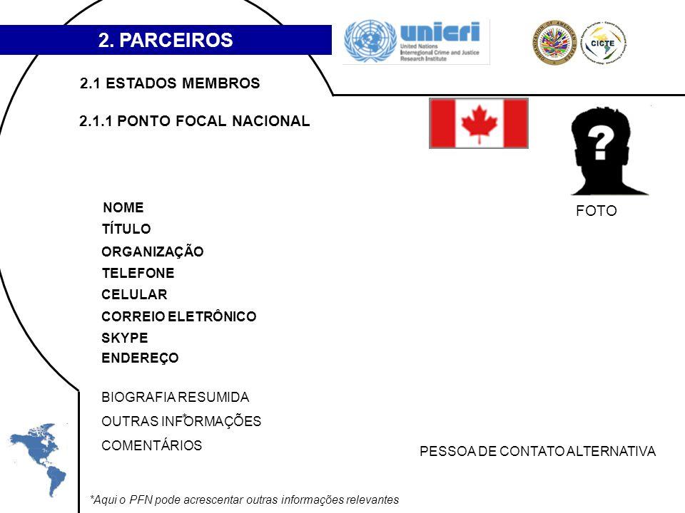 2. PARCEIROS 2.1 ESTADOS MEMBROS 2.1.1 PONTO FOCAL NACIONAL FOTO NOME