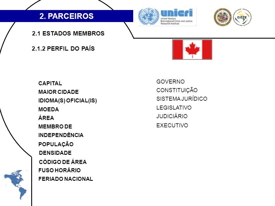 2. PARCEIROS 2.1 ESTADOS MEMBROS 2.1.2 PERFIL DO PAÍS GOVERNO CAPITAL