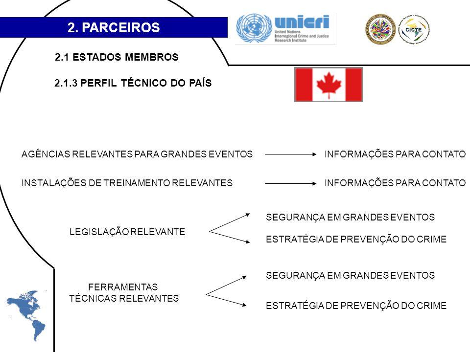 2. PARCEIROS 2.1 ESTADOS MEMBROS 2.1.3 PERFIL TÉCNICO DO PAÍS