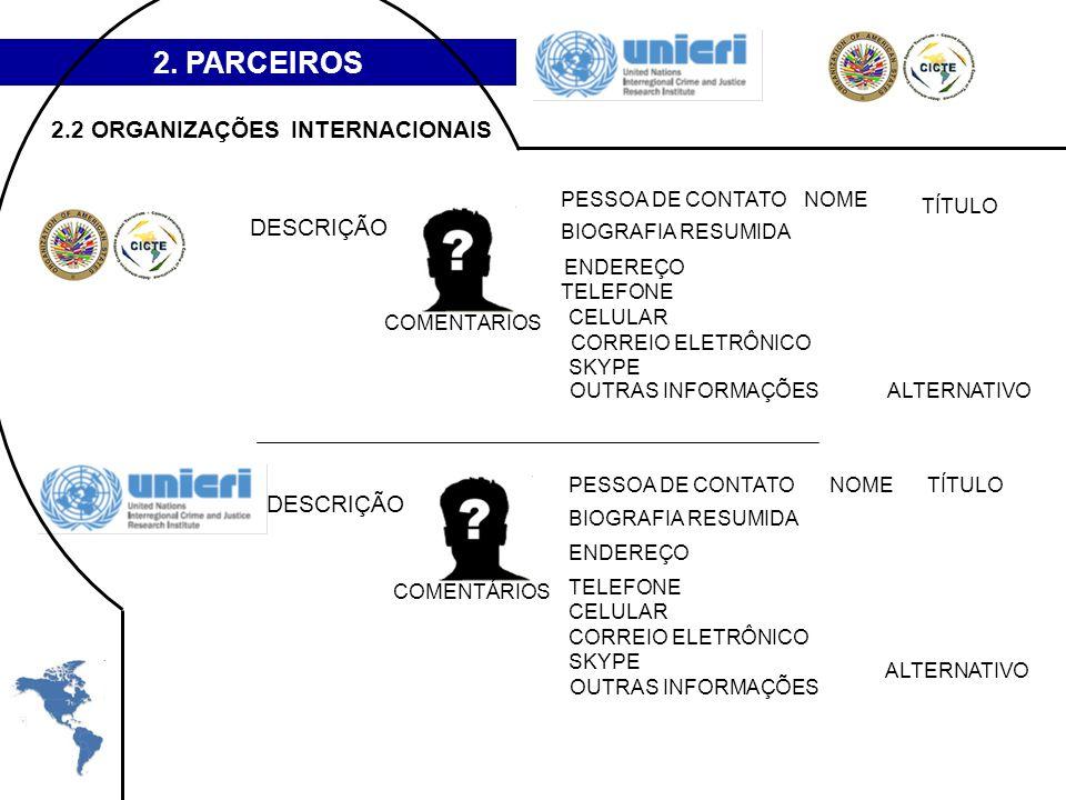2. PARCEIROS 2.2 ORGANIZAÇÕES INTERNACIONAIS DESCRIÇÃO DESCRIÇÃO