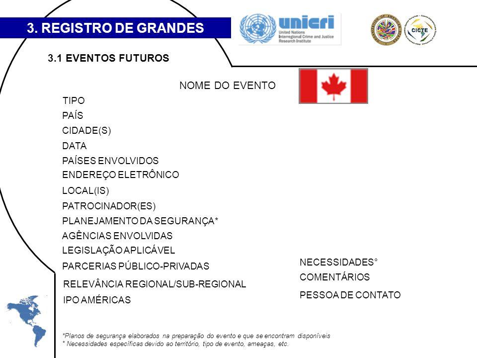3. REGISTRO DE GRANDES EVENTOS