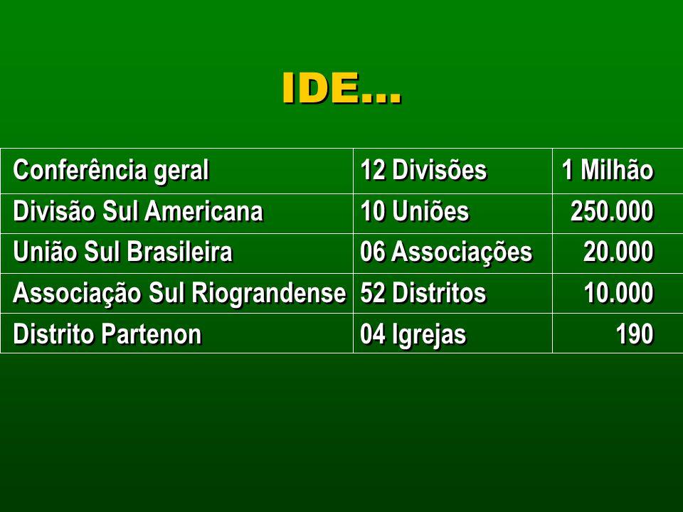 IDE... Conferência geral Divisão Sul Americana União Sul Brasileira