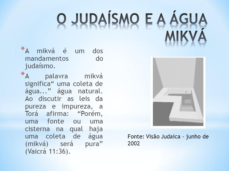 O JUDAÍSMO E A ÁGUA MIKVÁ