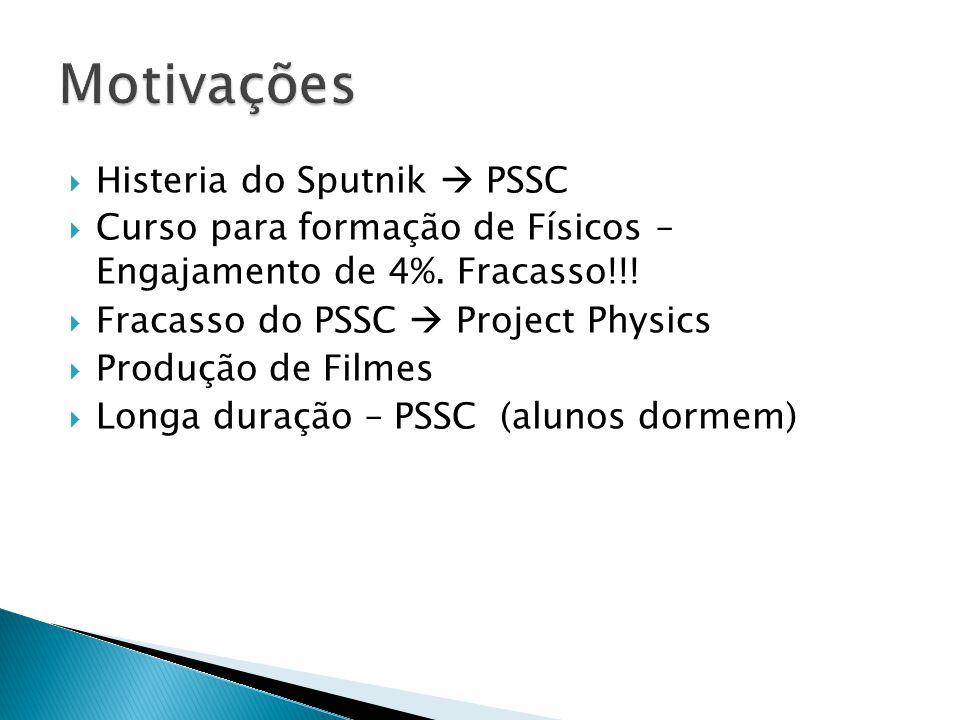 Motivações Histeria do Sputnik  PSSC