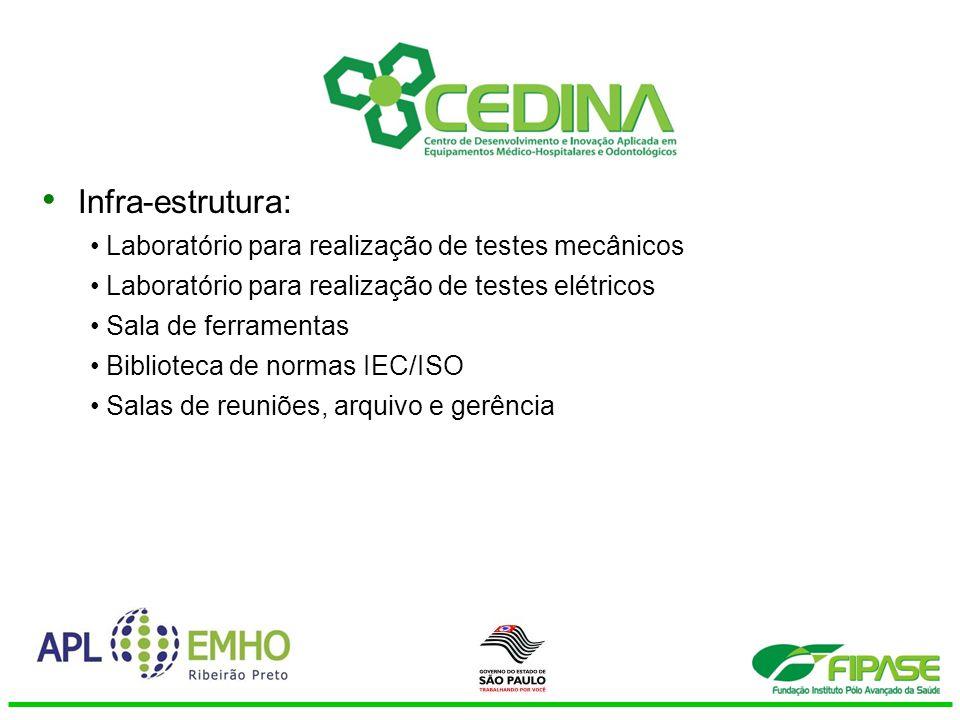 Infra-estrutura: Laboratório para realização de testes mecânicos