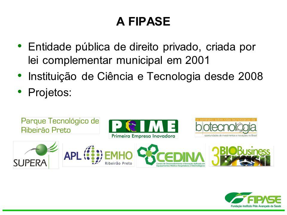 A FIPASE Entidade pública de direito privado, criada por lei complementar municipal em 2001. Instituição de Ciência e Tecnologia desde 2008.
