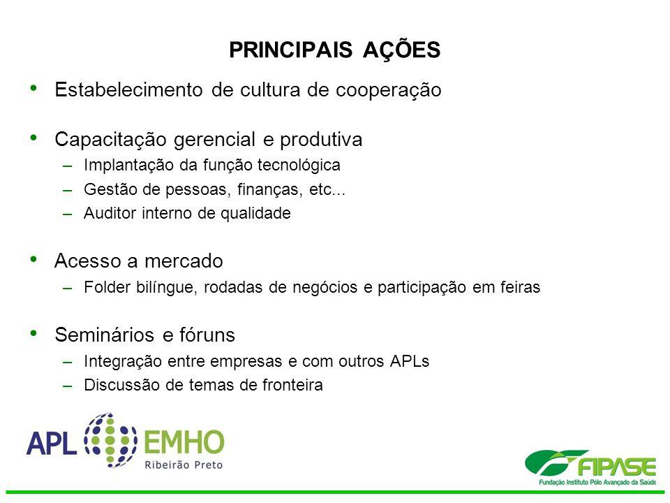 PRINCIPAIS AÇÕES Estabelecimento de cultura de cooperação