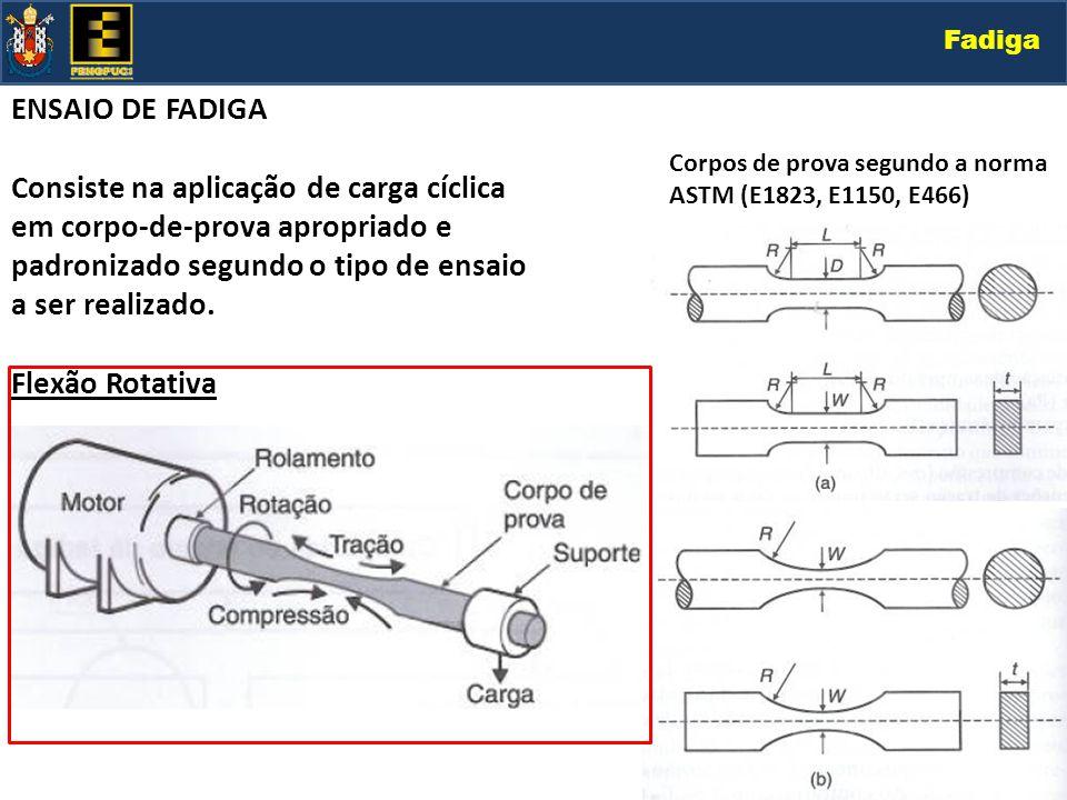 Fadiga ENSAIO DE FADIGA. Consiste na aplicação de carga cíclica em corpo-de-prova apropriado e padronizado segundo o tipo de ensaio a ser realizado.