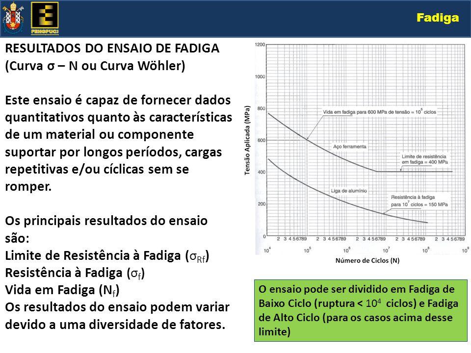 RESULTADOS DO ENSAIO DE FADIGA (Curva σ – N ou Curva Wöhler)