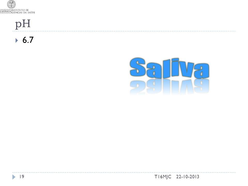 pH 6.7 Saliva T16MJC 22-10-2013