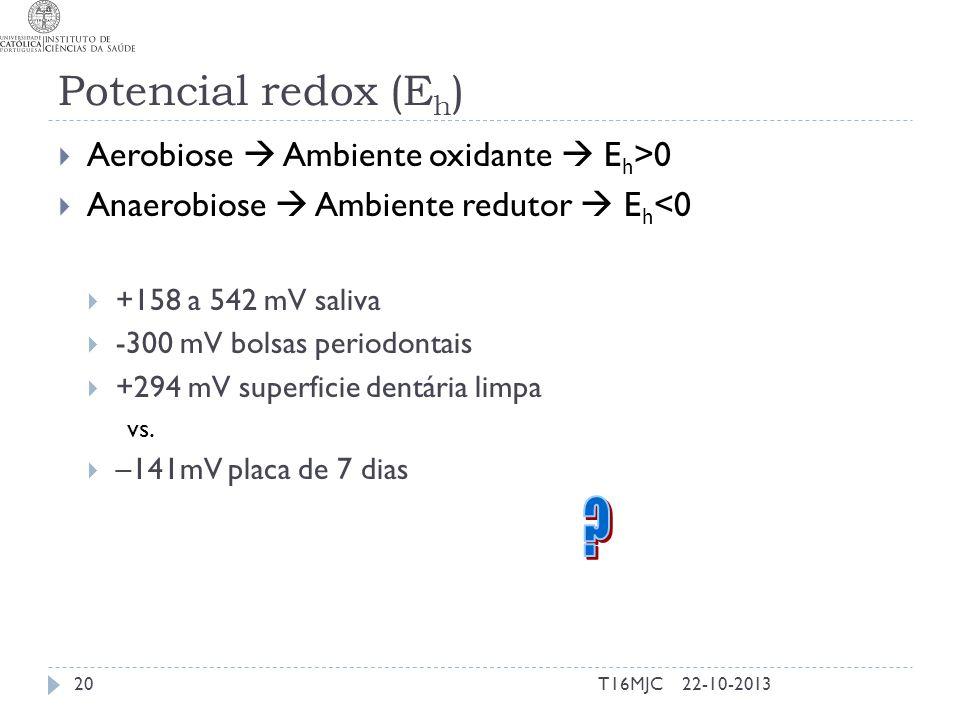 Potencial redox (Eh) Aerobiose  Ambiente oxidante  Eh>0