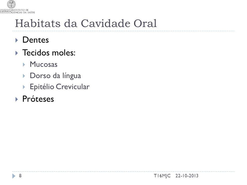 Habitats da Cavidade Oral