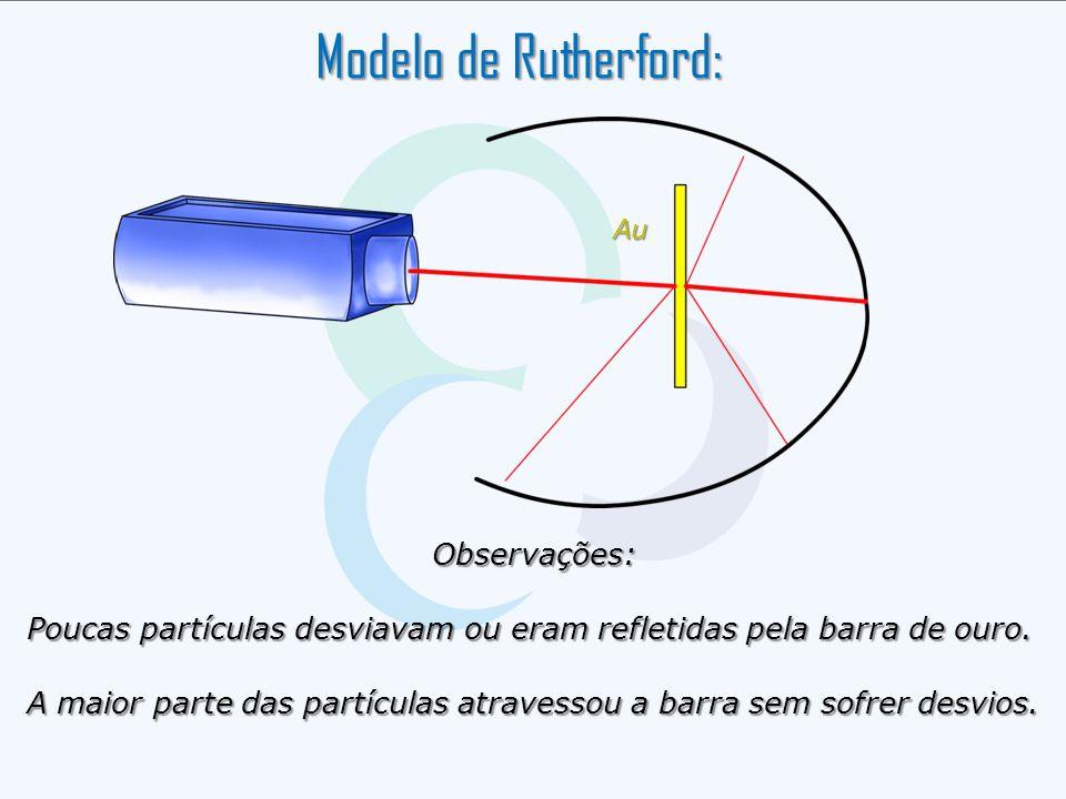 Modelo de Rutherford: Observações: