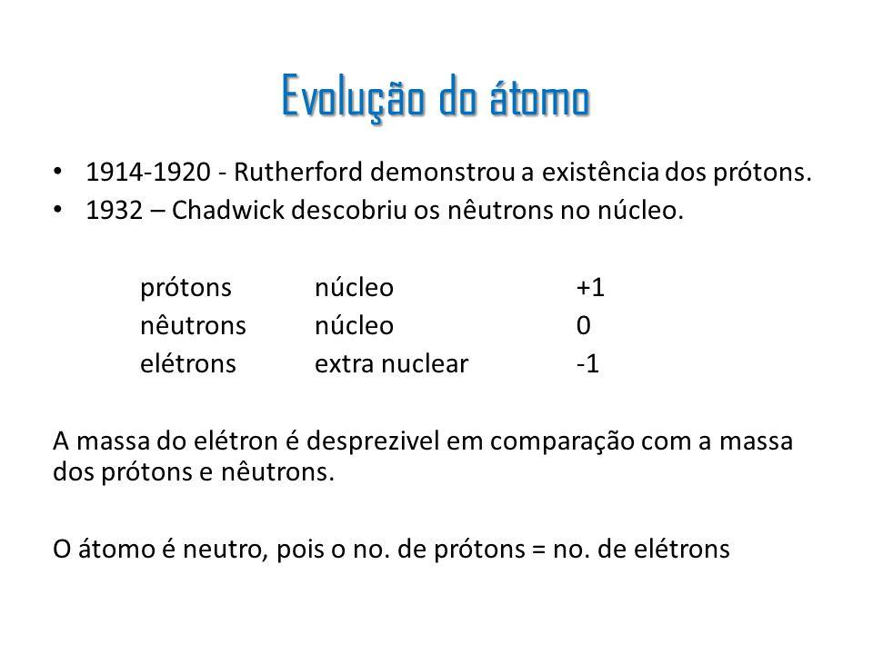 Evolução do átomo 1914-1920 - Rutherford demonstrou a existência dos prótons. 1932 – Chadwick descobriu os nêutrons no núcleo.