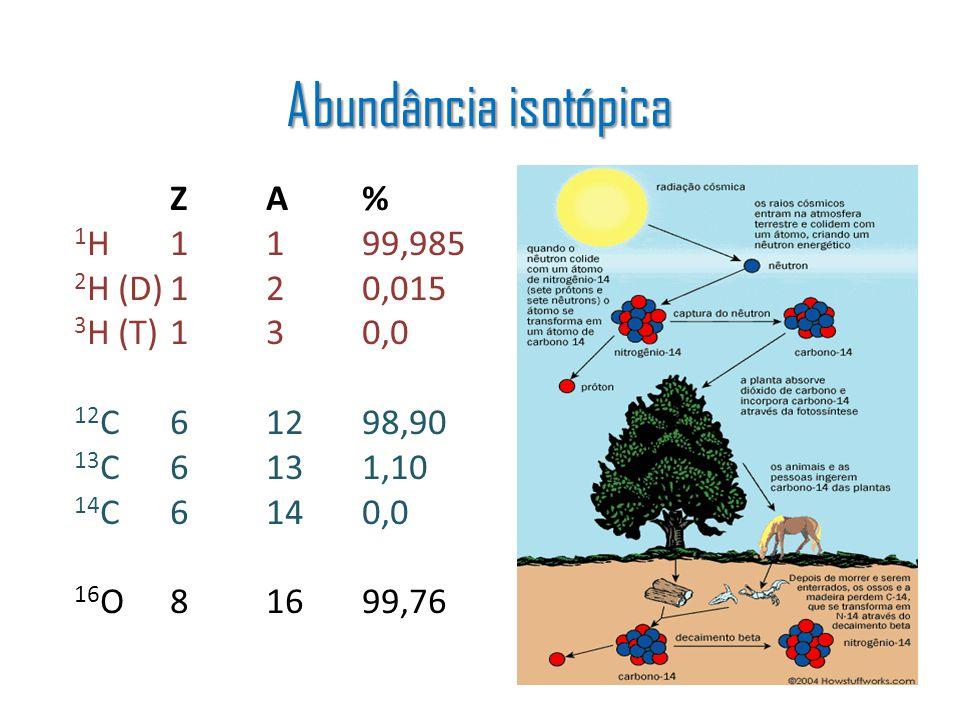 Abundância isotópica Z A % 1H 1 1 99,985 2H (D) 1 2 0,015
