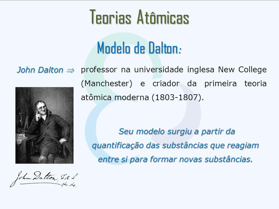 Teorias Atômicas Modelo de Dalton: