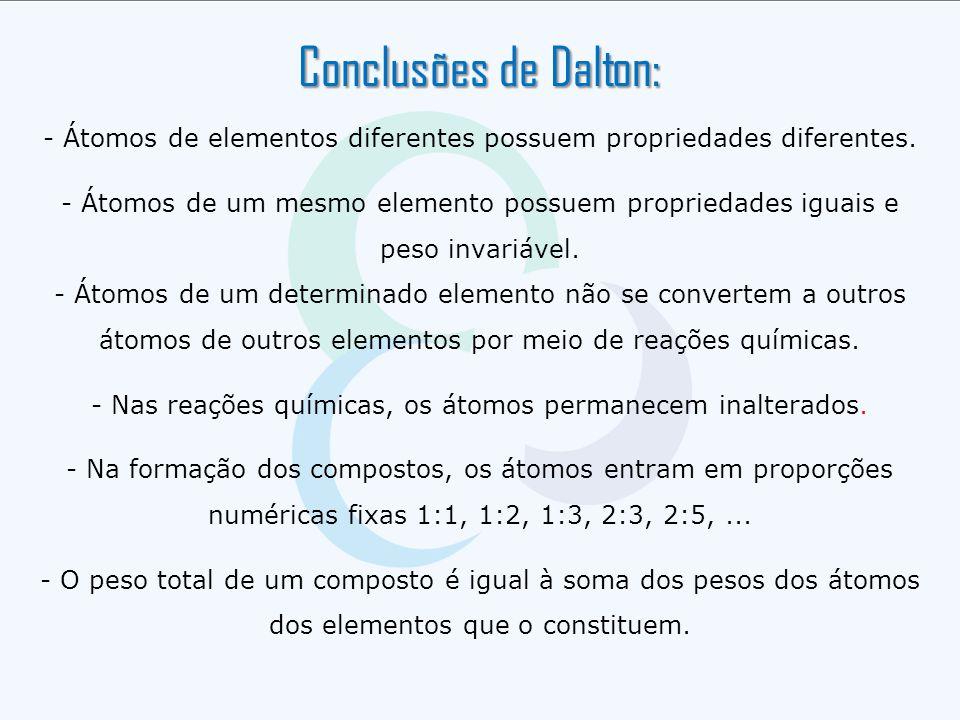 Conclusões de Dalton: