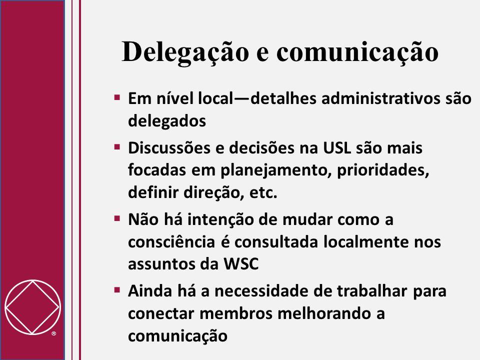 Delegação e comunicação