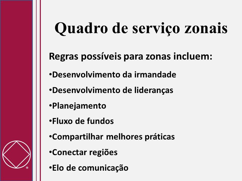 Quadro de serviço zonais