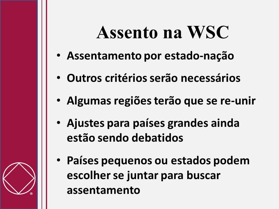 Assento na WSC Assentamento por estado-nação