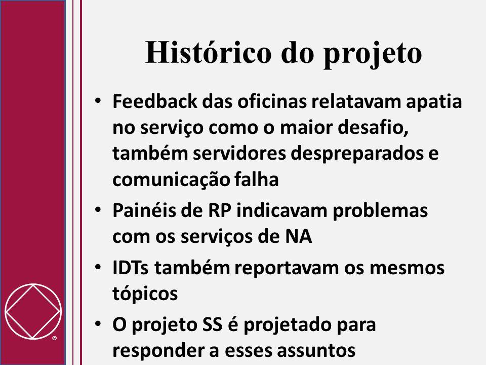 Histórico do projeto Feedback das oficinas relatavam apatia no serviço como o maior desafio, também servidores despreparados e comunicação falha.