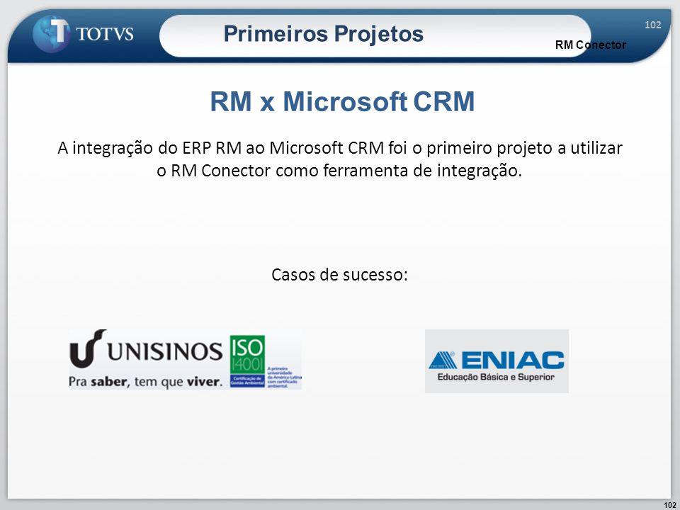 RM x Microsoft CRM Primeiros Projetos