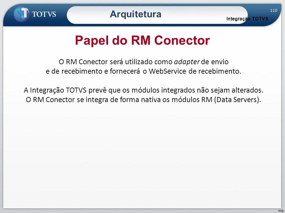 Papel do RM Conector Arquitetura