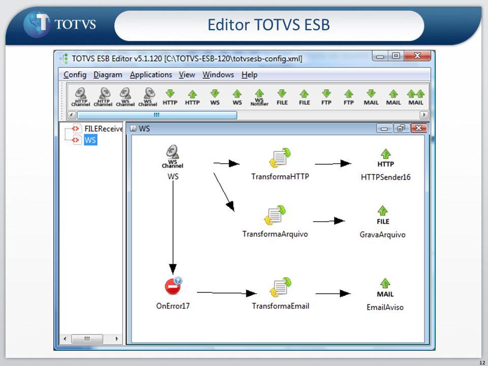 Editor TOTVS ESB