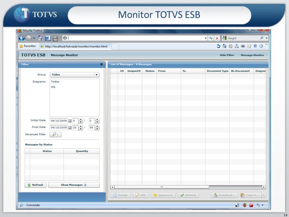 Monitor TOTVS ESB