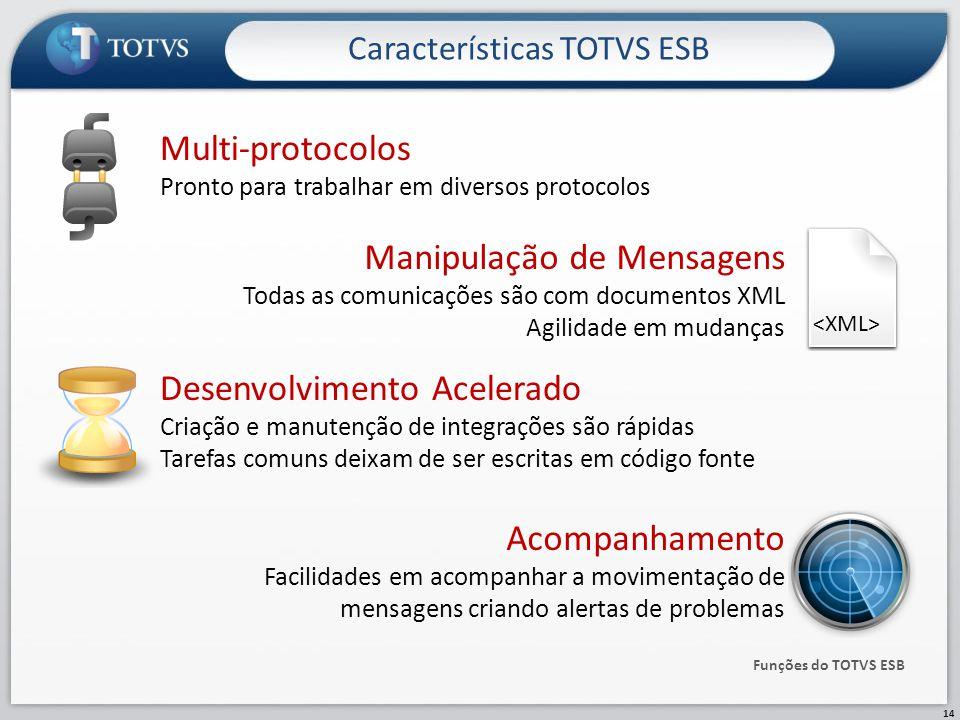 Características TOTVS ESB