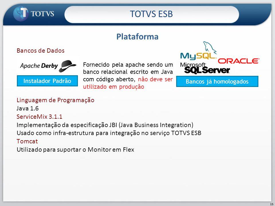 TOTVS ESB Plataforma Bancos de Dados Linguagem de Programação Java 1.6