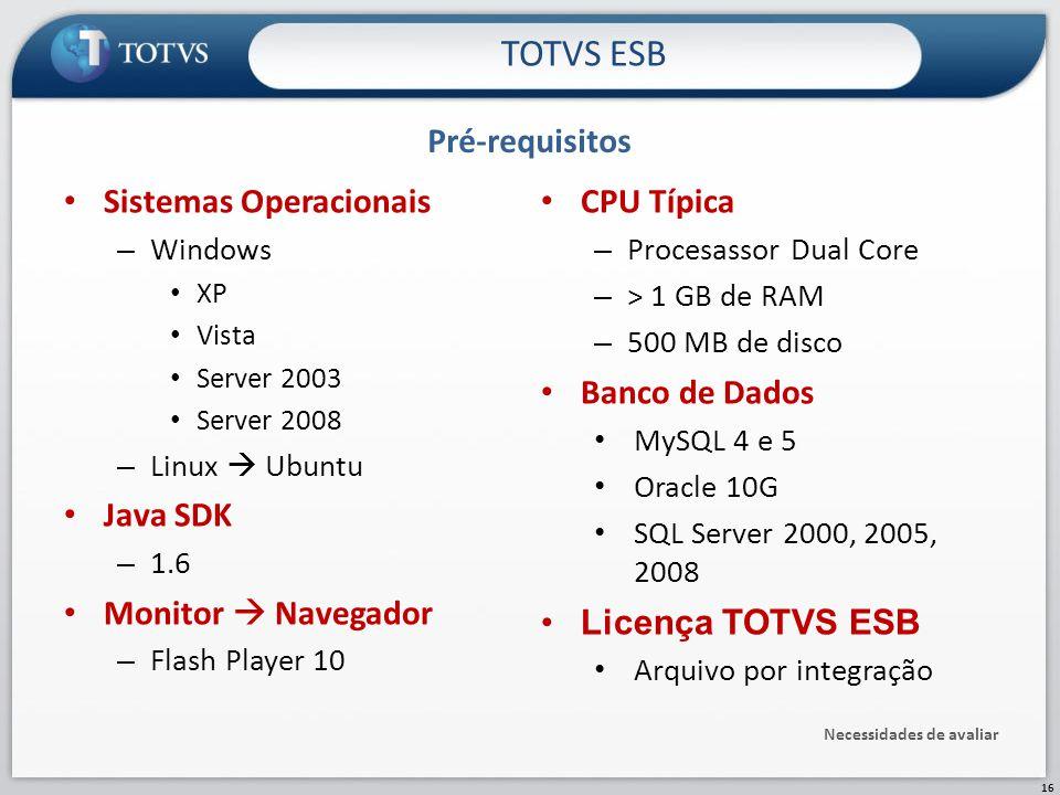 TOTVS ESB Pré-requisitos Sistemas Operacionais Java SDK