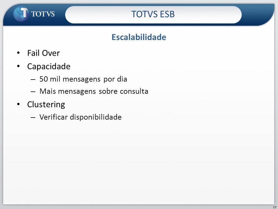 TOTVS ESB Escalabilidade Fail Over Capacidade Clustering