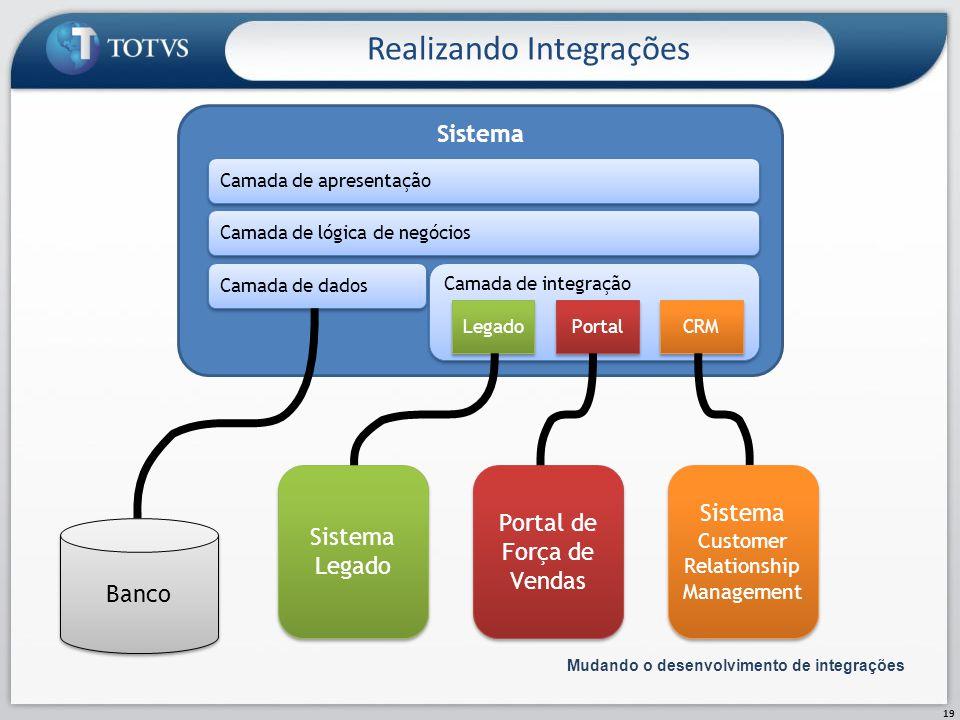 Realizando Integrações