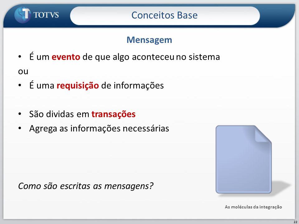 Conceitos Base Mensagem É um evento de que algo aconteceu no sistema