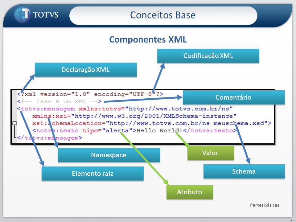 Conceitos Base Componentes XML Codificação XML Declaração XML