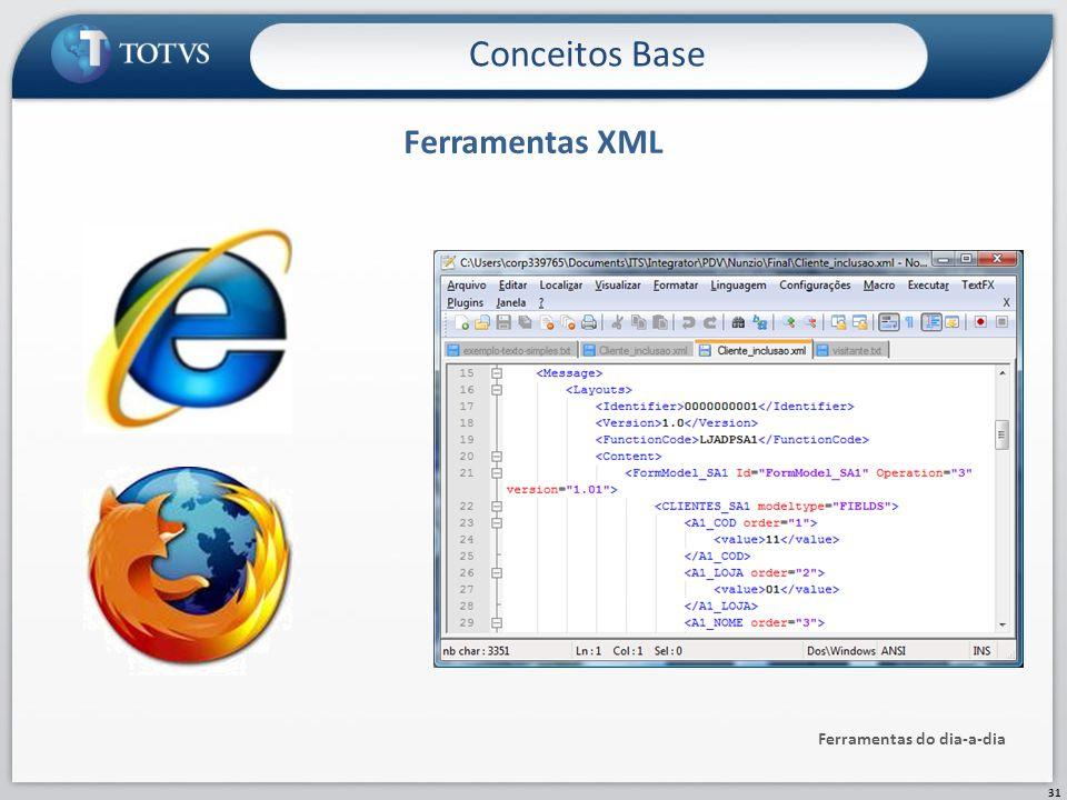 Conceitos Base Ferramentas XML Ferramentas do dia-a-dia