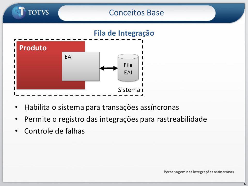 Conceitos Base Fila de Integração Produto
