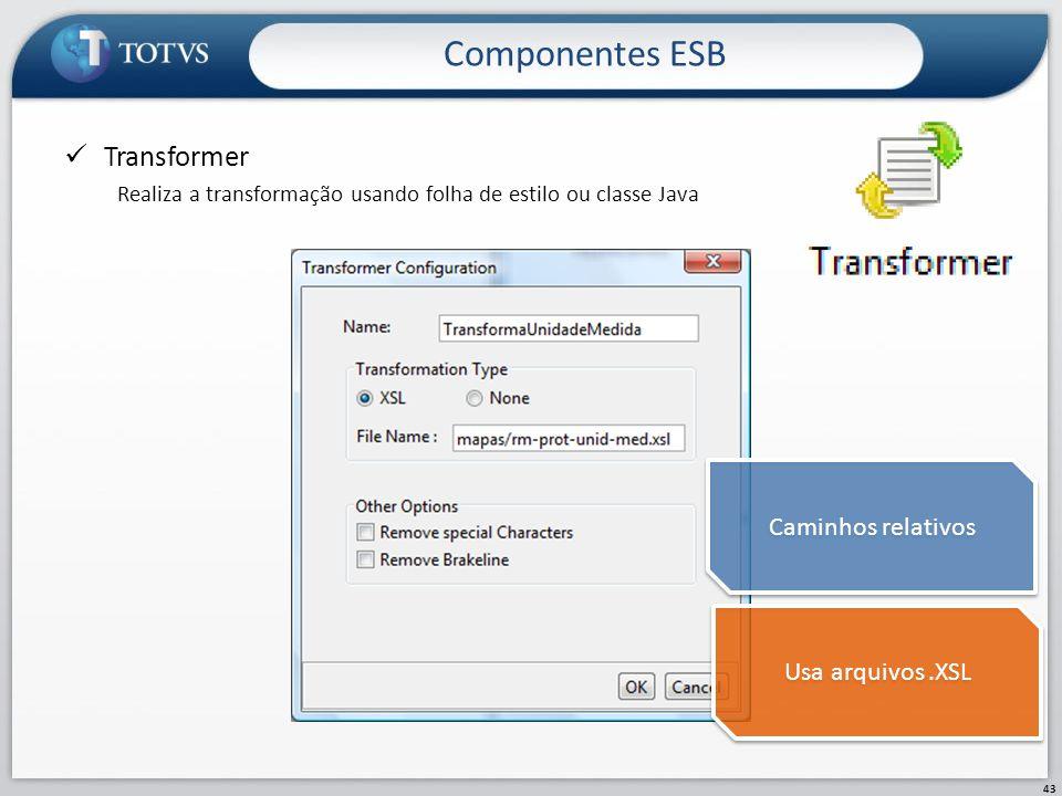 Componentes ESB Transformer Caminhos relativos Usa arquivos .XSL
